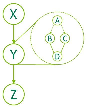 Programming Guide :: CUDA Toolkit Documentation
