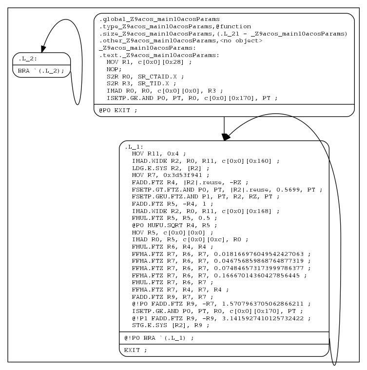 Binary options basics pdf