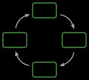 Best Practices Guide :: CUDA Toolkit Documentation