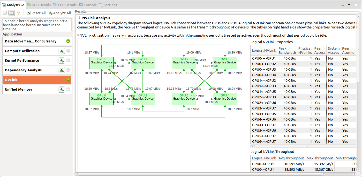 Profiler Cuda Toolkit Documentation Problems Of Block Diagram Reduction In Control System Nvlink View Gives The Topology And Startic Runtime Properties Logical