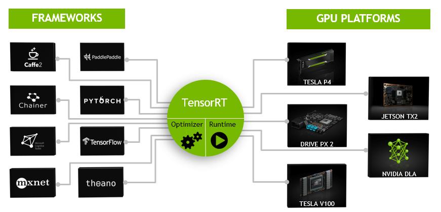 Tensorrt Example Python