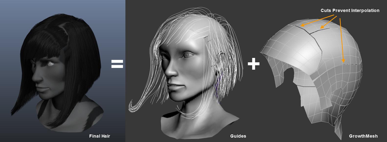 Using Nvidia Hairworks Nvidia Hairworks 121 Documentation