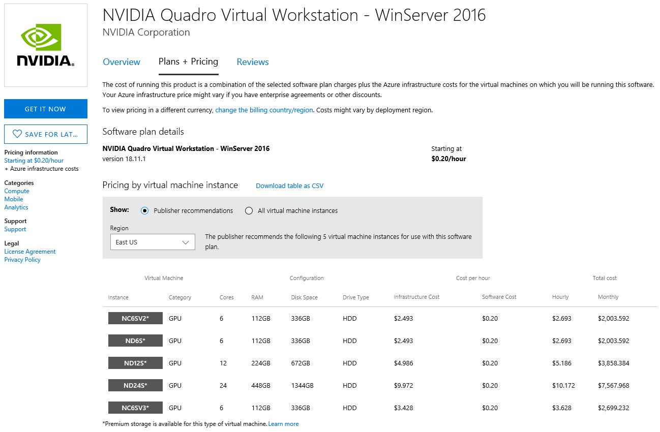 Quick Start Guide :: NVIDIA Quadro Virtual Workstation Documentation