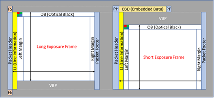 Sensor Driver Programming Guide