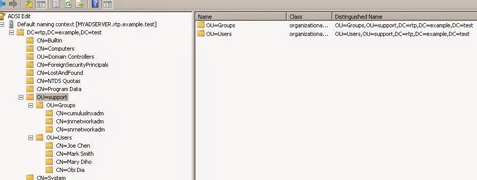 layout of users and groups in AD schema