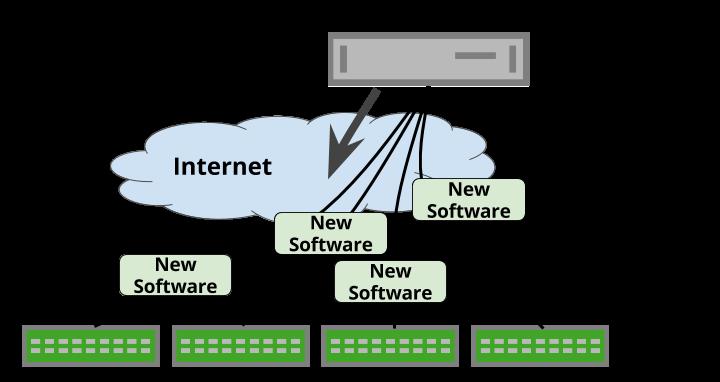 Standard package workflow