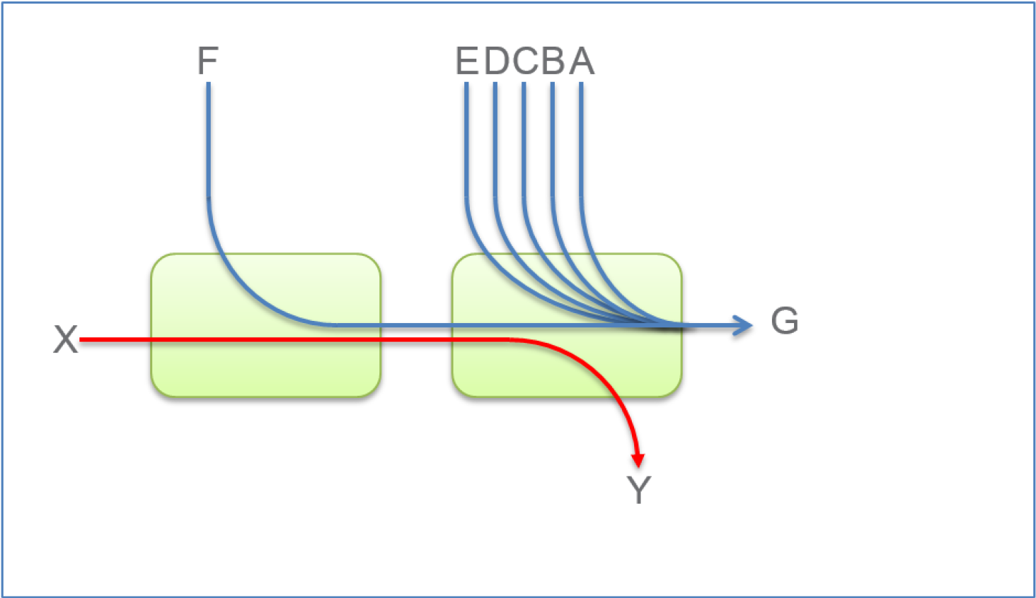 Ethernet Network - WinOF-2 v2 10 - Mellanox Docs